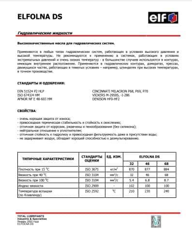 Высококачественные масла для гидравлических систем Elfolna DS