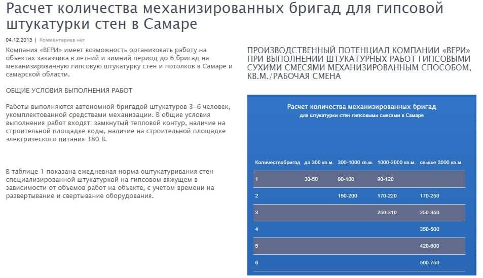 Расчет количества механизированных бригад для гипсовой штукатурки стен в Самаре