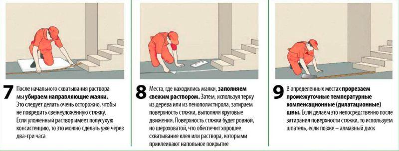 Этапы выполнения цементной стяжки