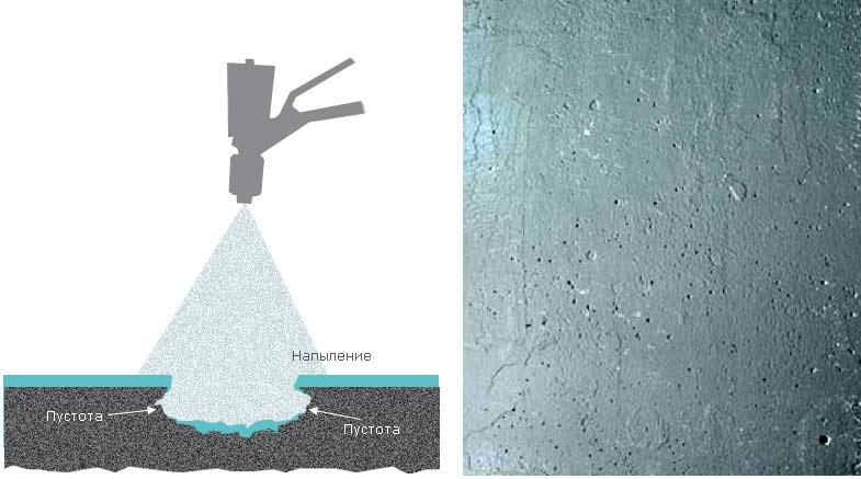 Механизм и проявление «теневого эффекта» на вертикальной бетонной поверхности стены