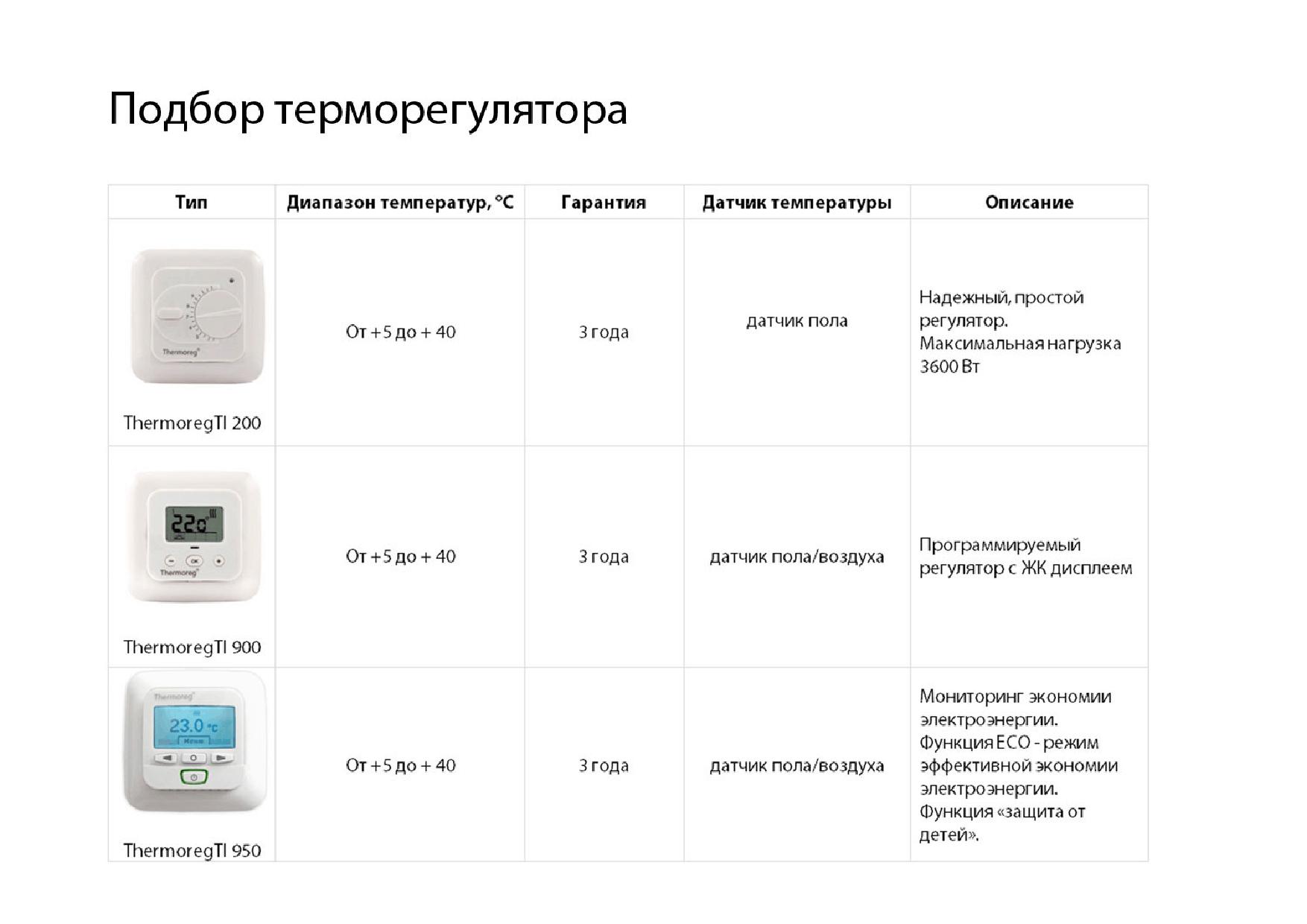 Podbor-termoregulyatora