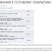ТРЕБОВАНИЯ К ГОТОВОМУ ПОКРЫТИЮ ПОЛА СНиП 3.04.01-87
