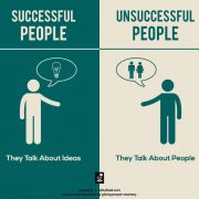 The Differences Between Successful People and Unsuccessful People