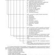 Климатическое исполнение и категория размещения светильников.