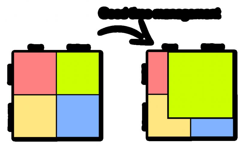 Целеполагание и контроль деятельности на основе матрицы Эйзенхауэра Хабрахабр