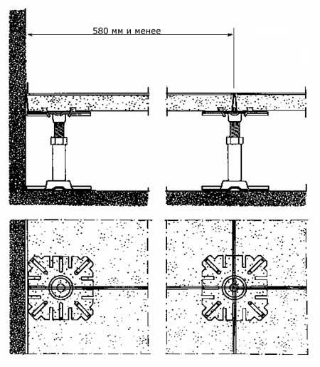 Монтаж фальшпола  по периметру стены